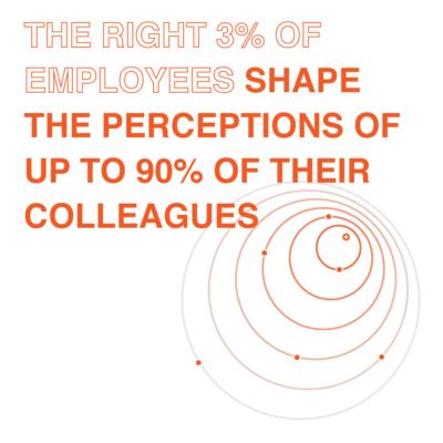 3 percent rule